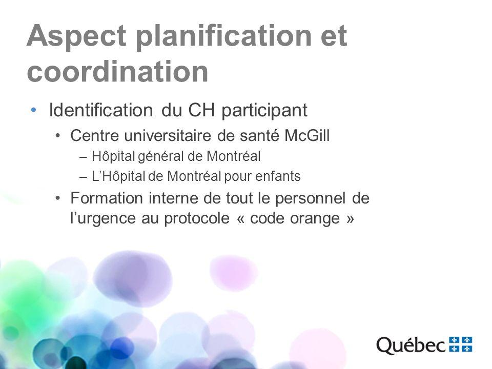 Aspect planification et coordination Identification du CH participant Centre universitaire de santé McGill –Hôpital général de Montréal –LHôpital de M