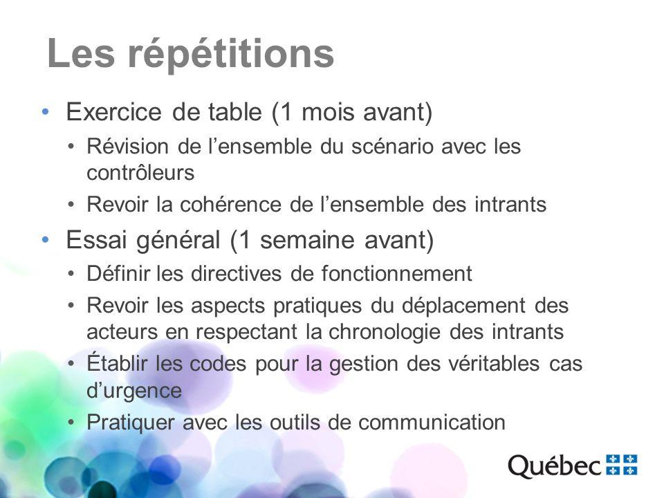 Les répétitions Exercice de table (1 mois avant) Révision de lensemble du scénario avec les contrôleurs Revoir la cohérence de lensemble des intrants