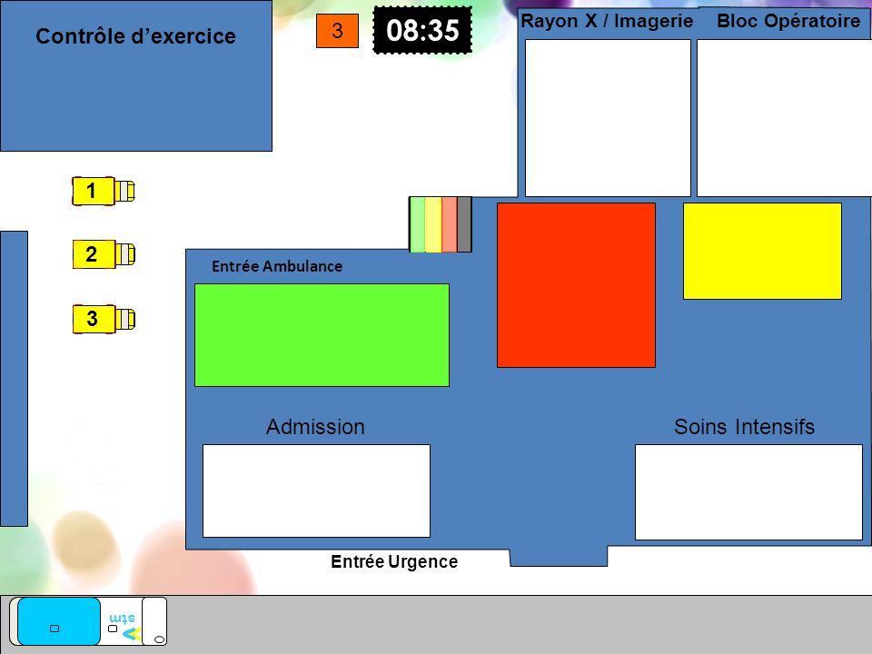Entrée Urgence Entrée Ambulance vv stm Soins Intensifs Bloc Opératoire Rayon X / Imagerie Admission 08:35 3 Contrôle dexercice 1 2 3