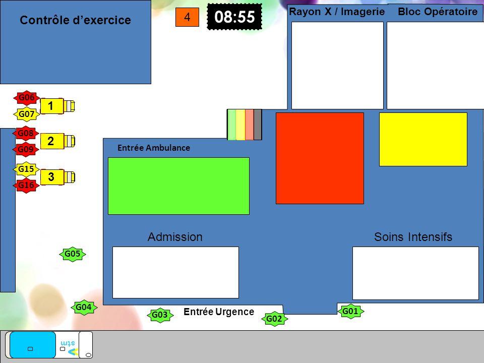 Entrée Urgence Entrée Ambulance vv stm Soins Intensifs Bloc Opératoire Rayon X / Imagerie Admission G01 G02 G03 G04 G05 G15 G16 08:55 4 G08 G07 G06 G0