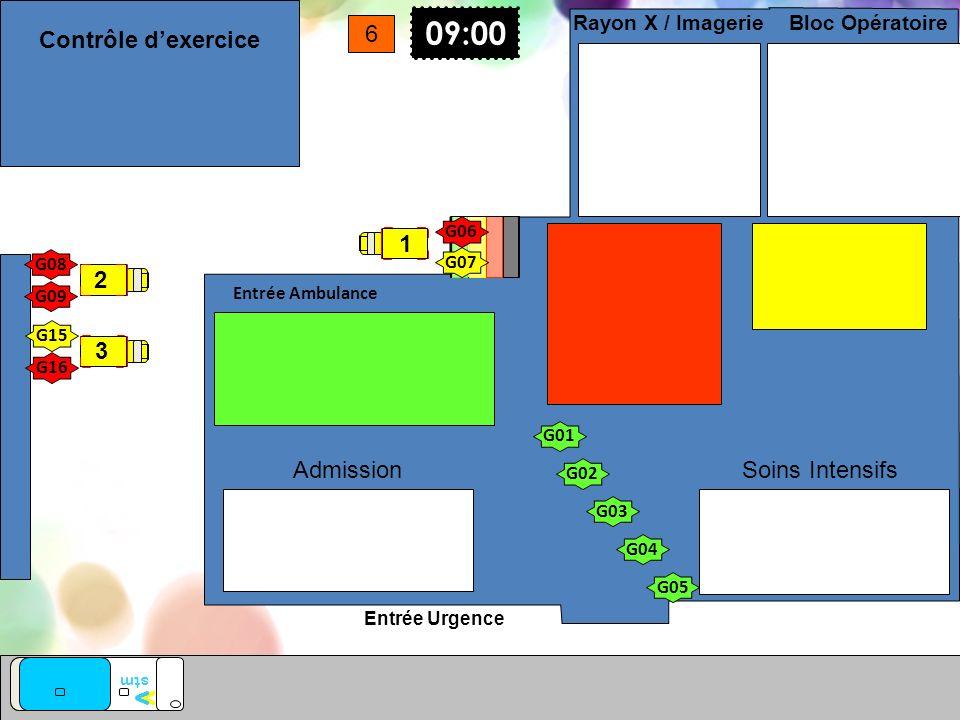 Entrée Urgence Entrée Ambulance vv stm Soins Intensifs Bloc Opératoire Rayon X / Imagerie Admission G01 G02 G03 G04 G05 09:00 6 G07 G06 1 G15 G16 G08