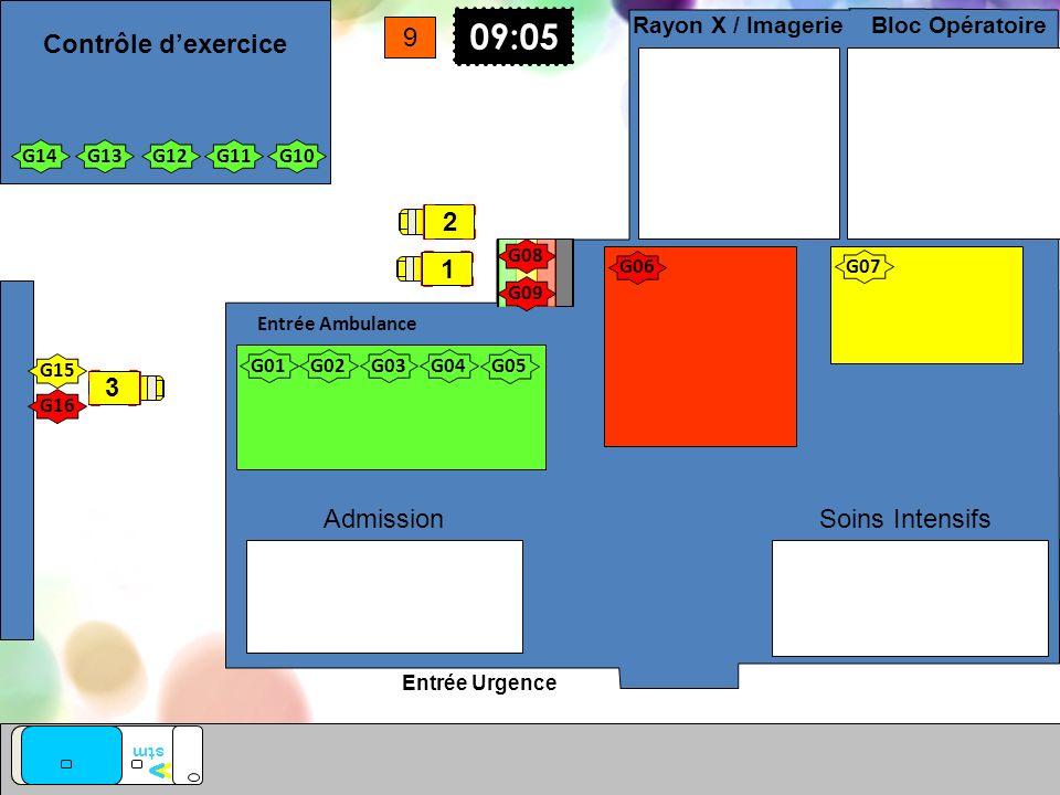 Entrée Urgence Entrée Ambulance vv stm Soins Intensifs Bloc Opératoire Rayon X / Imagerie Admission G10G11G12G13G14 09:05 9 G08 G09 1 2 G15 G16 3 Cont