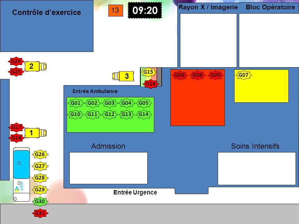 Entrée Urgence Entrée Ambulance vv stm Soins Intensifs Bloc Opératoire Rayon X / Imagerie Admission G01 G02G03G04 G05 G10G11G12G13G14 G17 G18 G28 G27
