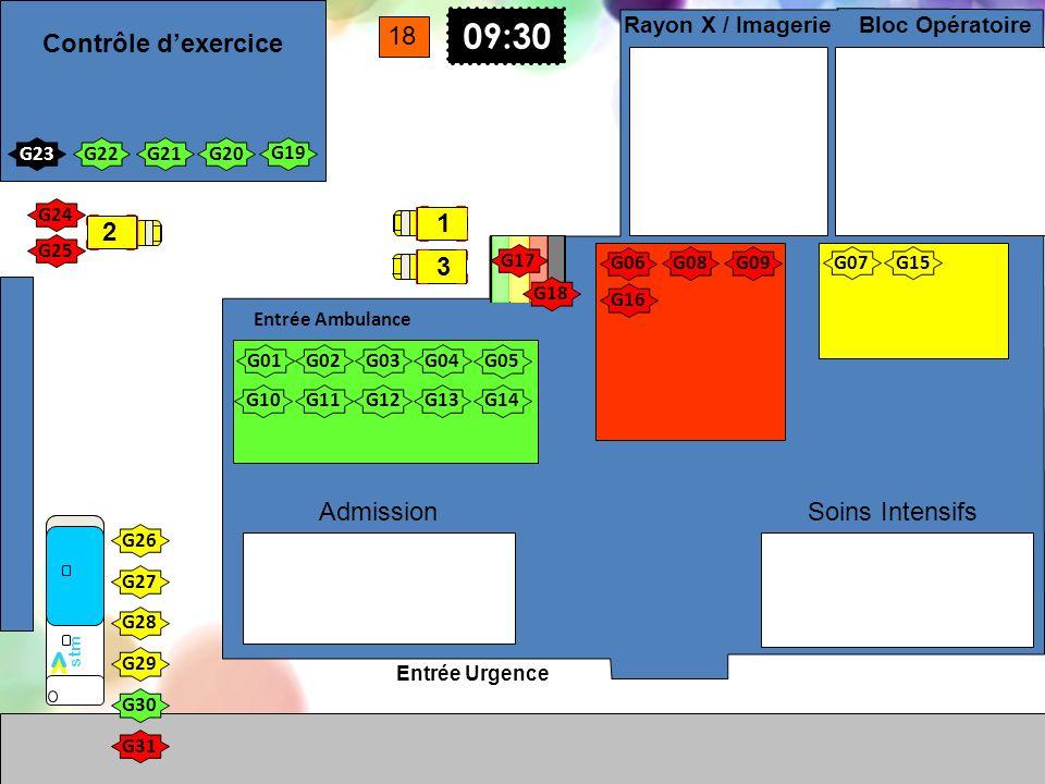 Entrée Urgence Entrée Ambulance Soins Intensifs Bloc Opératoire Rayon X / Imagerie Admission G01 G02G03G04 G05 G10G11G12G13G14 G17 G18 G19 G20G21G22G2