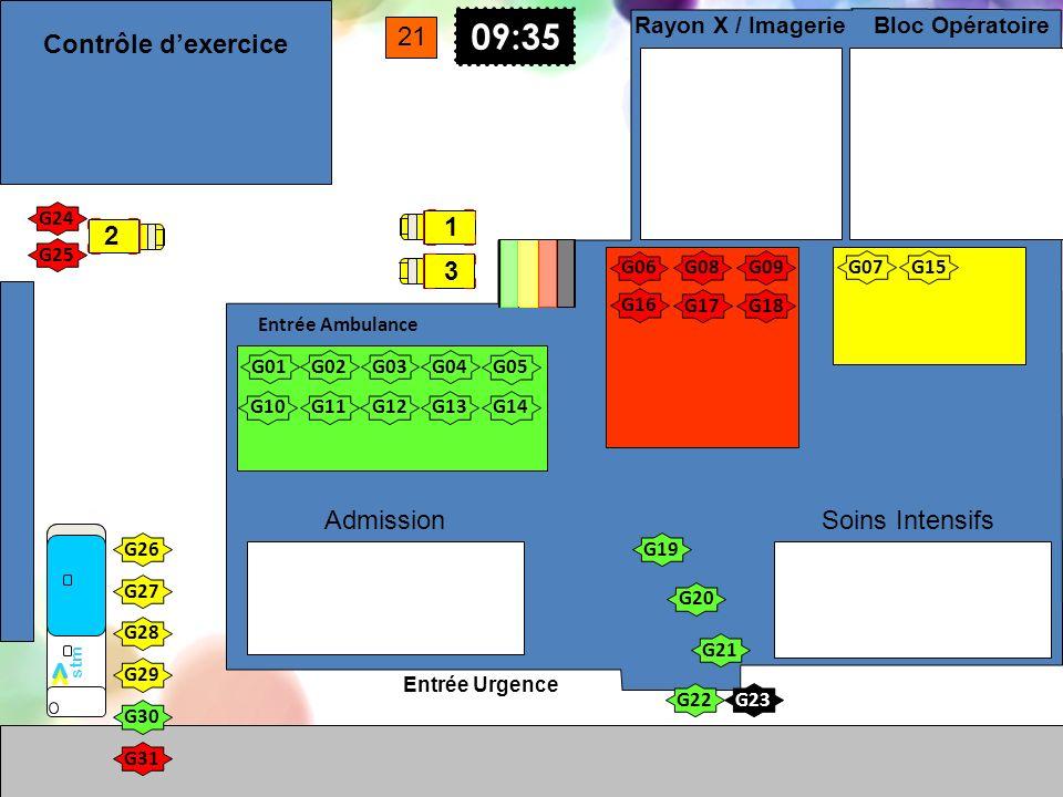 Entrée Urgence Entrée Ambulance Soins Intensifs Bloc Opératoire Rayon X / Imagerie Admission G01 G02G03G04 G05 G10G11G12G13G14 G17G18 09:35 G08 G07 G0