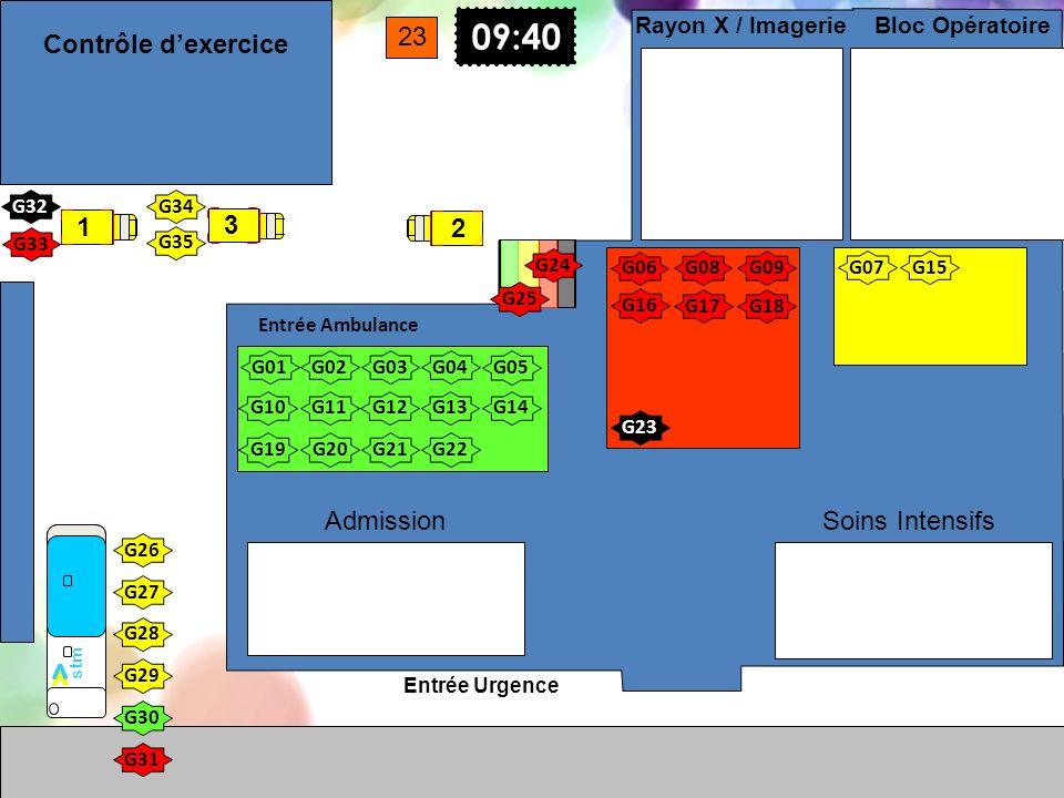Entrée Urgence Entrée Ambulance Soins Intensifs Bloc Opératoire Rayon X / Imagerie Admission G01 G02G03G04 G05 G10G11G12G13G14 G17G18 G32 G33 G34 G35