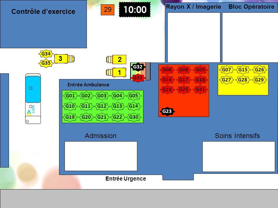 Entrée Urgence Entrée Ambulance Soins Intensifs Bloc Opératoire Rayon X / Imagerie Admission G01 G02G03G04 G05 G10G11G12G13G14 G17G18 10:00 G08 G07 G0
