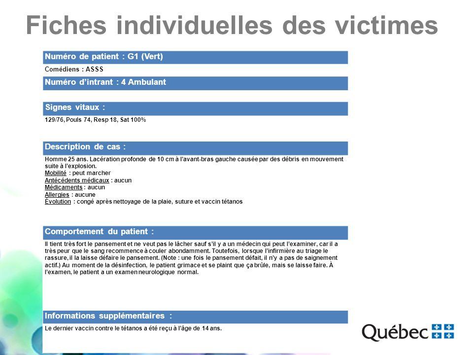Fiches individuelles des victimes Numéro de patient : G1 (Vert) Comédiens : ASSS Numéro dintrant : 4 Ambulant Signes vitaux : 129/76, Pouls 74, Resp 1