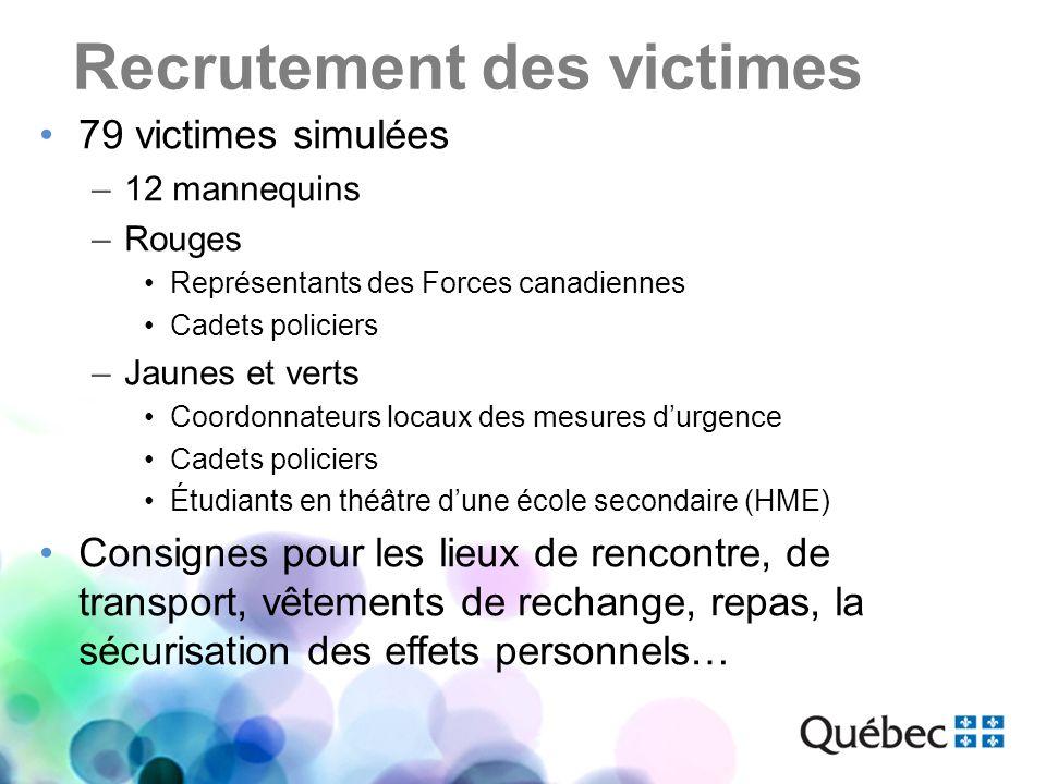 Recrutement des victimes 79 victimes simulées –12 mannequins –Rouges Représentants des Forces canadiennes Cadets policiers –Jaunes et verts Coordonnat