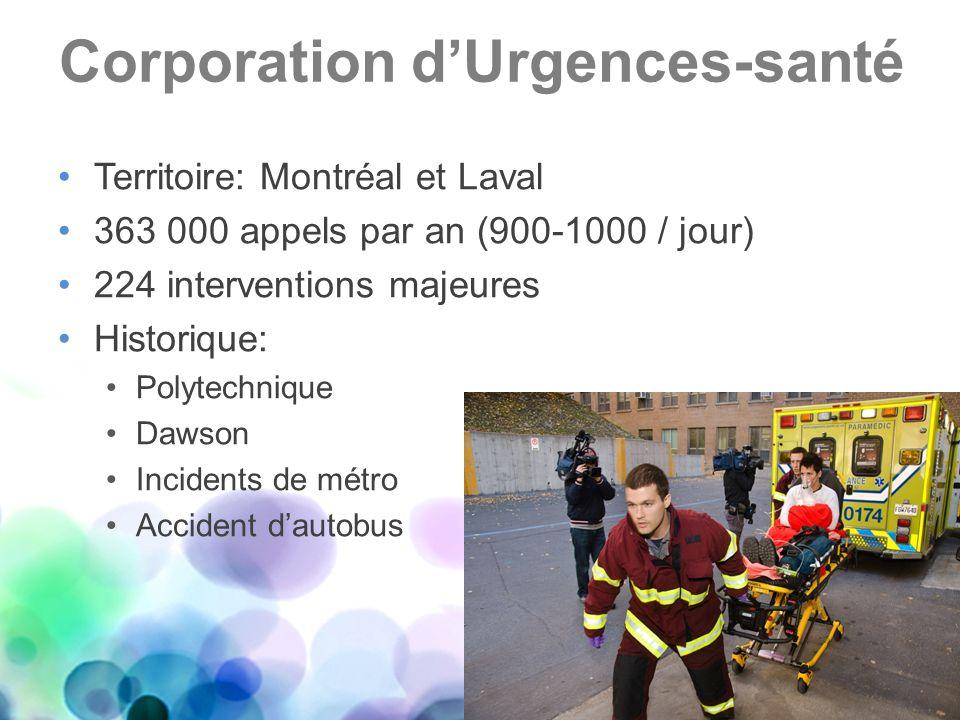 Corporation dUrgences-santé Territoire: Montréal et Laval 363 000 appels par an (900-1000 / jour) 224 interventions majeures Historique: Polytechnique
