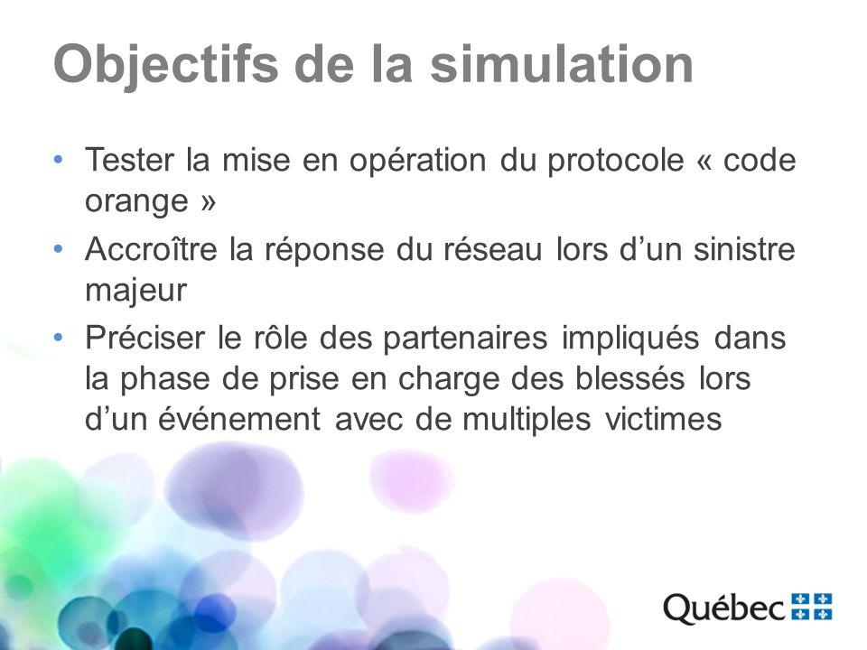 Objectifs de la simulation Tester la mise en opération du protocole « code orange » Accroître la réponse du réseau lors dun sinistre majeur Préciser l