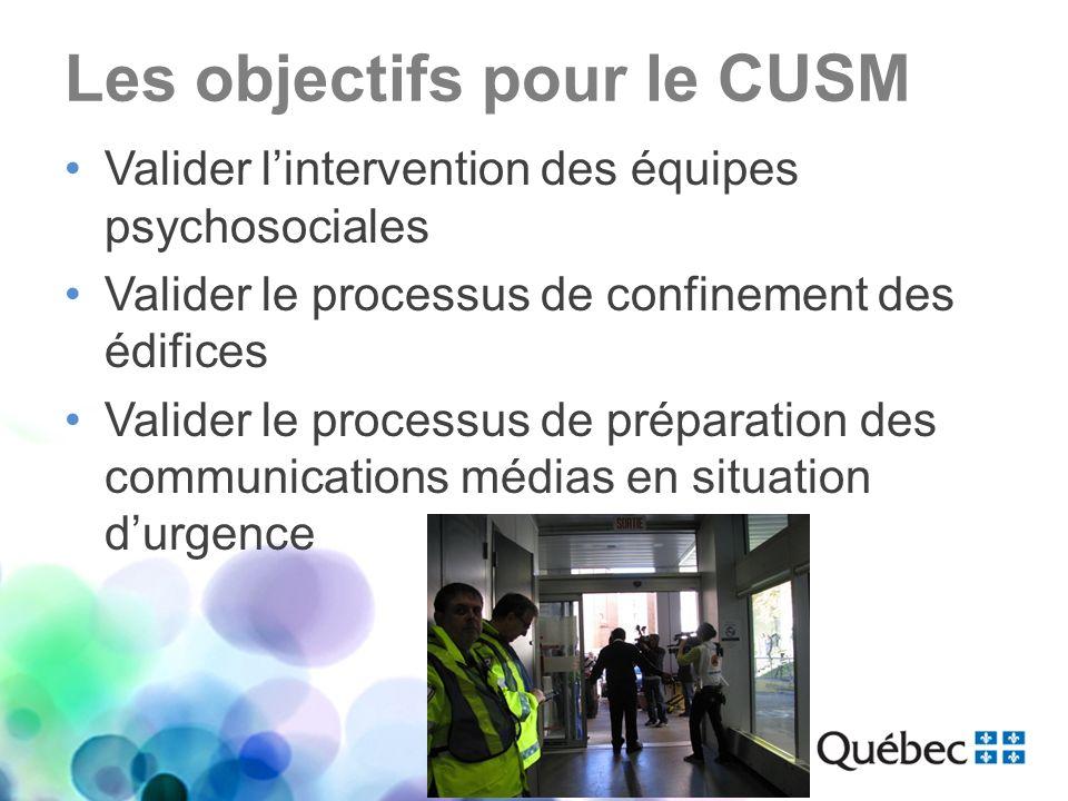 Les objectifs pour le CUSM Valider lintervention des équipes psychosociales Valider le processus de confinement des édifices Valider le processus de p