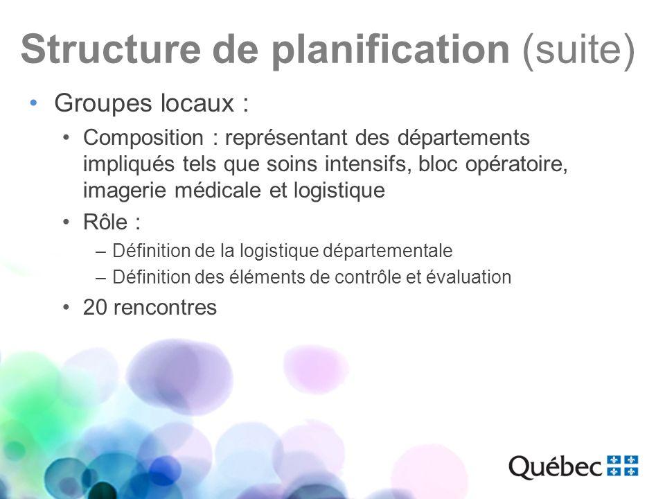 Structure de planification (suite) Groupes locaux : Composition : représentant des départements impliqués tels que soins intensifs, bloc opératoire, i