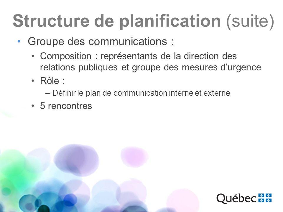 Structure de planification (suite) Groupe des communications : Composition : représentants de la direction des relations publiques et groupe des mesur