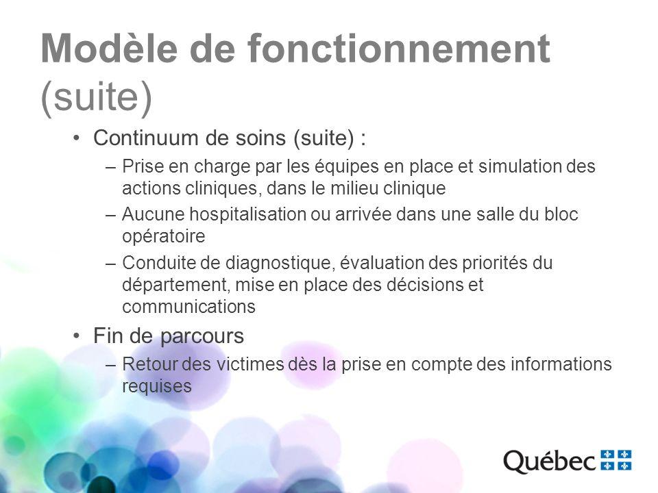 Modèle de fonctionnement (suite) Continuum de soins (suite) : –Prise en charge par les équipes en place et simulation des actions cliniques, dans le m