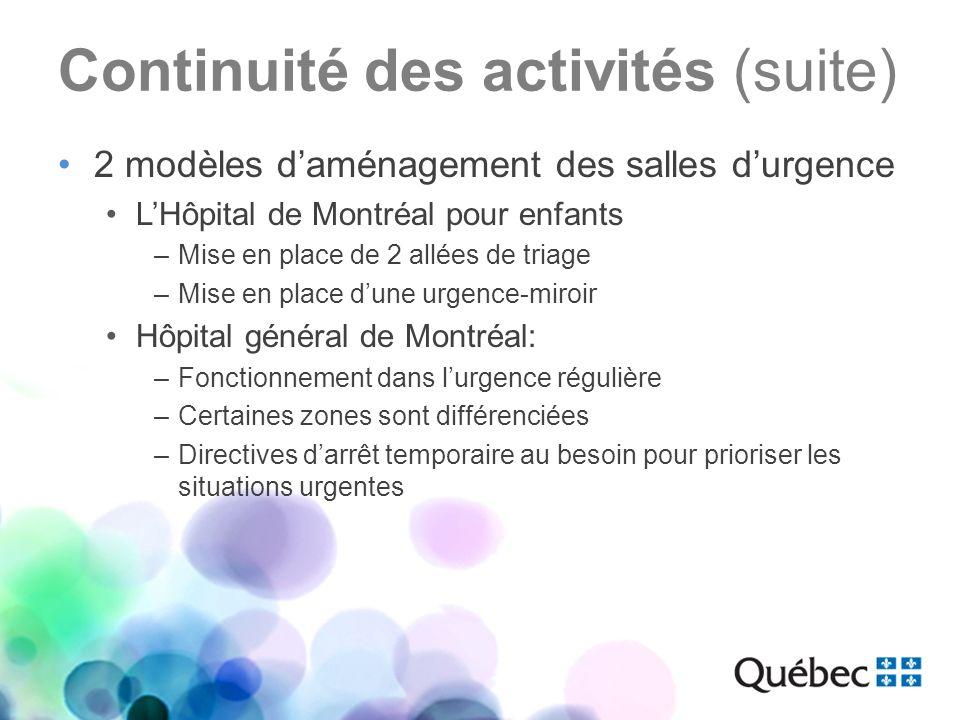 Continuité des activités (suite) 2 modèles daménagement des salles durgence LHôpital de Montréal pour enfants –Mise en place de 2 allées de triage –Mi