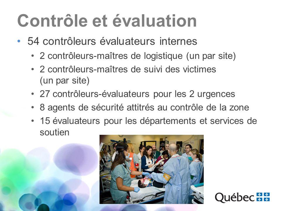 Contrôle et évaluation 54 contrôleurs évaluateurs internes 2 contrôleurs-maîtres de logistique (un par site) 2 contrôleurs-maîtres de suivi des victim