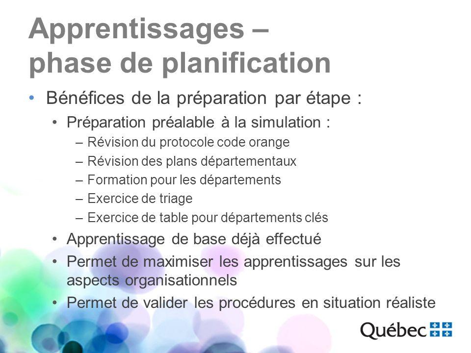 Apprentissages – phase de planification Bénéfices de la préparation par étape : Préparation préalable à la simulation : –Révision du protocole code or