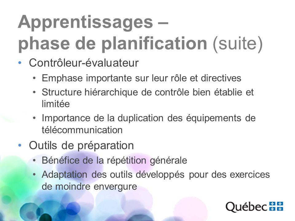 Apprentissages – phase de planification (suite) Contrôleur-évaluateur Emphase importante sur leur rôle et directives Structure hiérarchique de contrôl