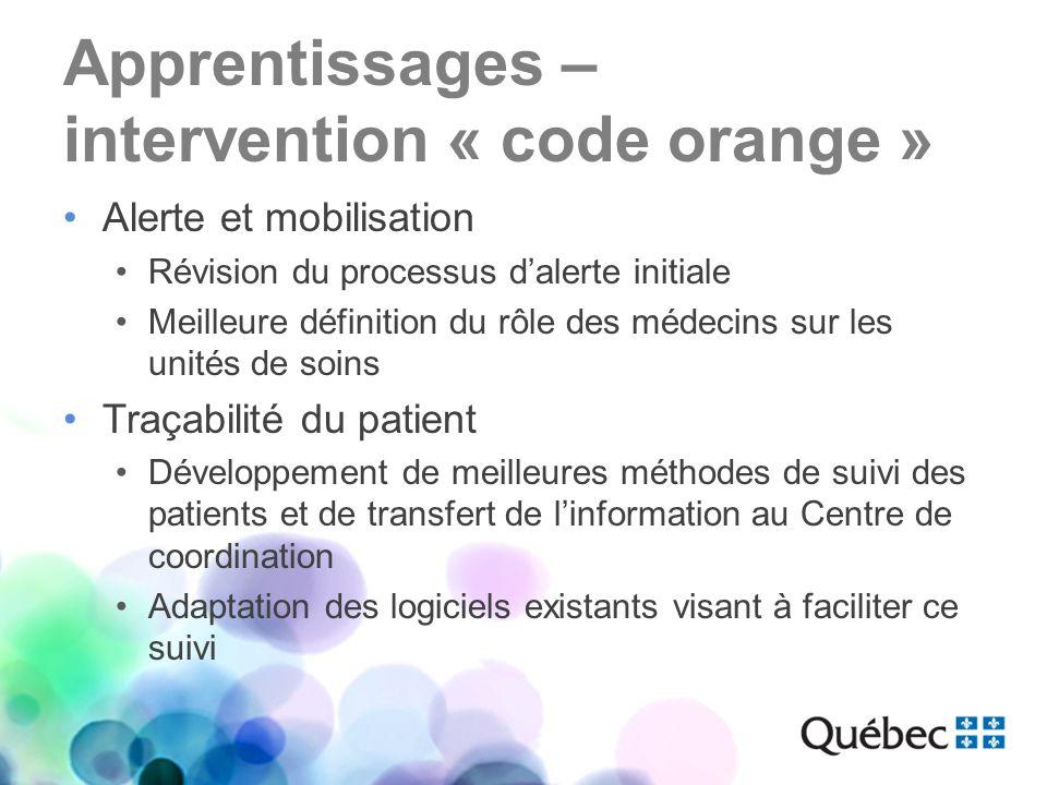Apprentissages – intervention « code orange » Alerte et mobilisation Révision du processus dalerte initiale Meilleure définition du rôle des médecins