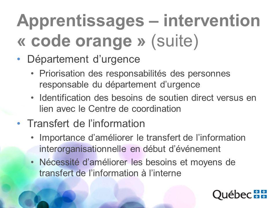Apprentissages – intervention « code orange » (suite) Département durgence Priorisation des responsabilités des personnes responsable du département d