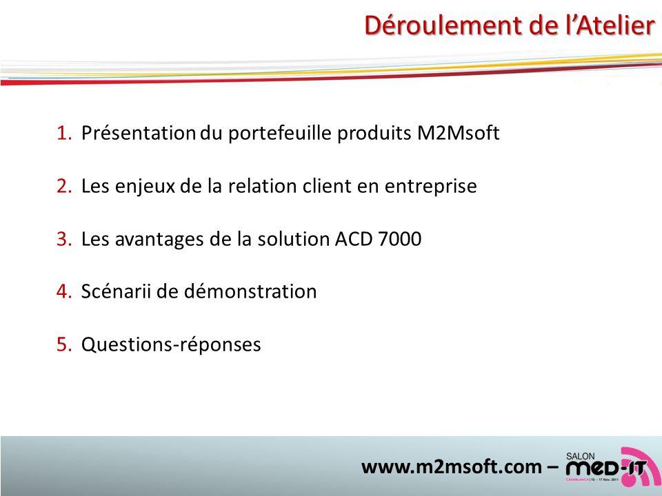 Déroulement de lAtelier 1.Présentation du portefeuille produits M2Msoft 2.Les enjeux de la relation client en entreprise 3.Les avantages de la solutio