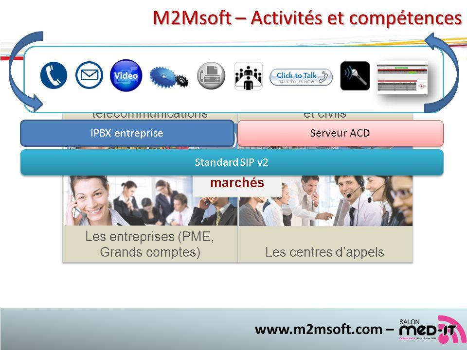 M2Msoft – Activités et compétences Les entreprises (PME, Grands comptes) Les opérateurs en télécommunications Les industriels de la défense et civils