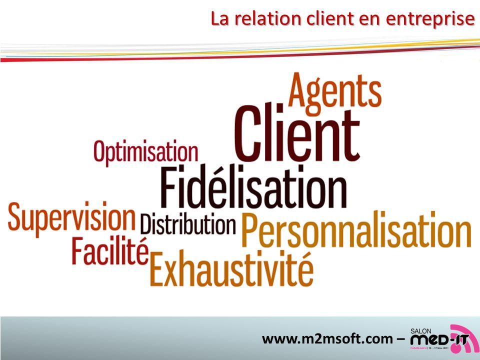 La relation client en entreprise www.m2msoft.com –