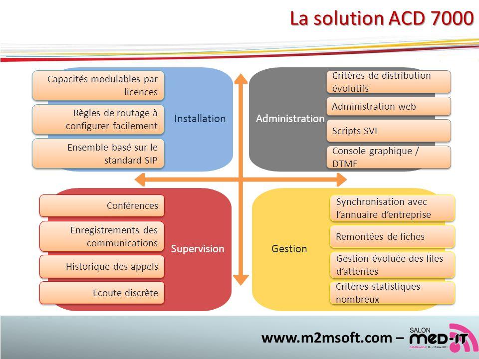 La solution ACD 7000 InstallationAdministration Scripts SVI Ensemble basé sur le standard SIP Capacités modulables par licences Administration web Cri