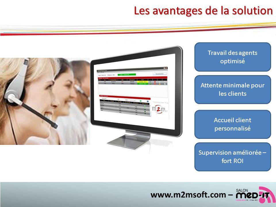 www.m2msoft.com – Les avantages de la solution Travail des agents optimisé Attente minimale pour les clients Accueil client personnalisé Supervision a