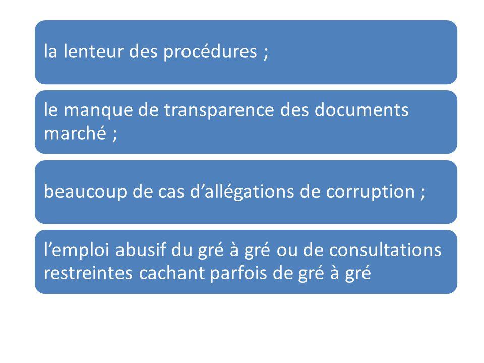 Quel a été lavantage pour lEtat du Burundi et pour le contribuable burundais.