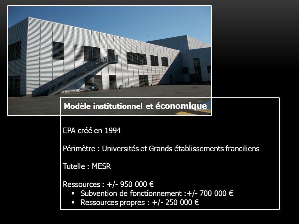 EPA créé en 1994 Périmètre : Universités et Grands établissements franciliens Tutelle : MESR Ressources : +/- 950 000 Subvention de fonctionnement :+/- 700 000 Ressources propres : +/- 250 000 Modèle institutionnel et économique