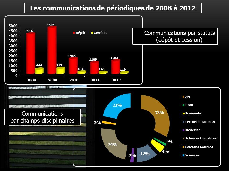 Les communications de périodiques de 2008 à 2012 Communications par statuts (dépôt et cession) Communications par champs disciplinaires