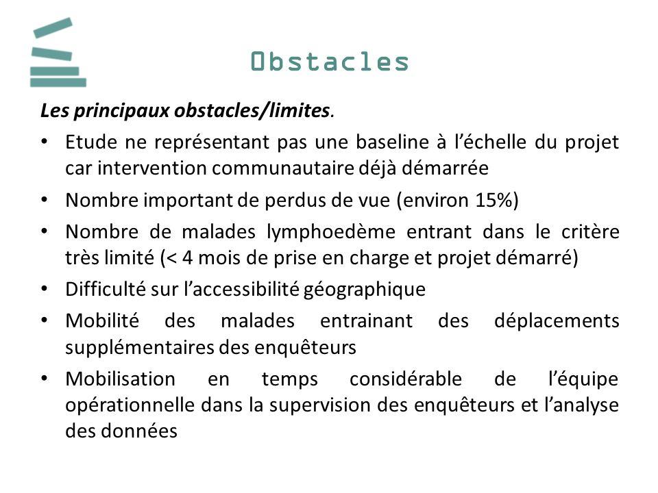 Les principaux obstacles/limites.