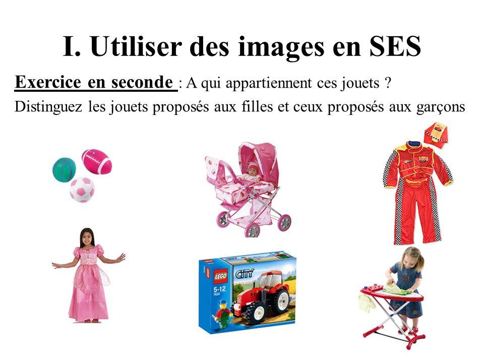 I.Utiliser des images en SES Exercice en seconde : A qui appartiennent ces jouets .