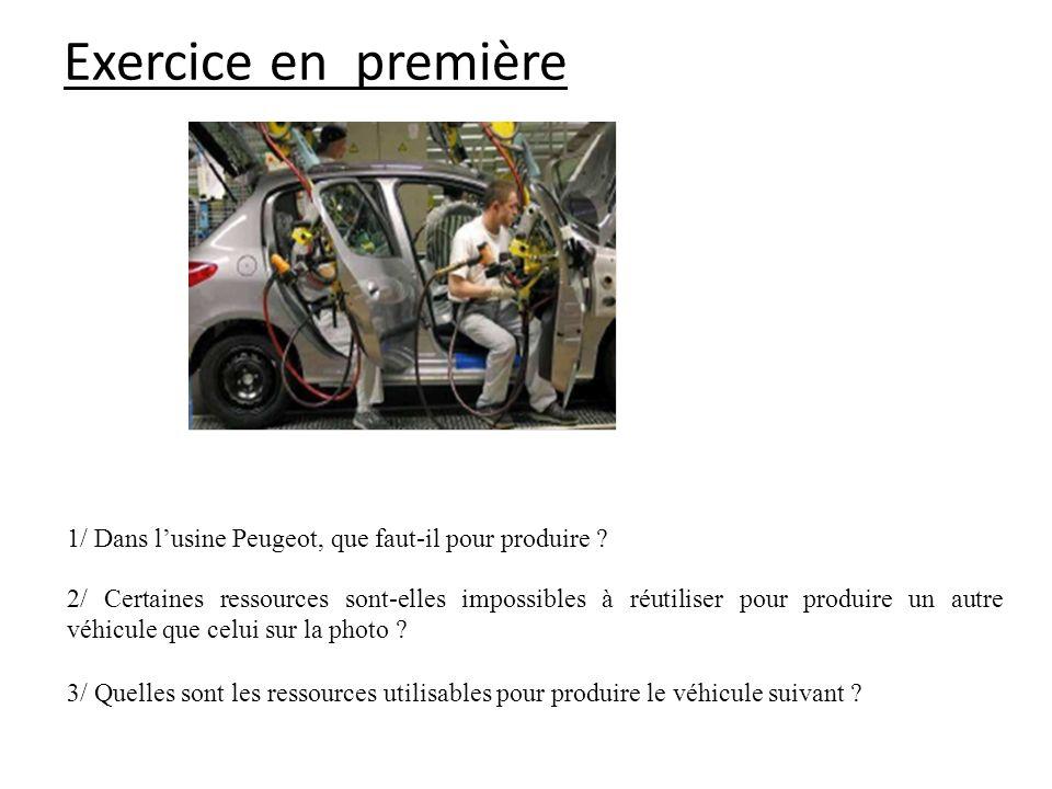 Exercice en première 1/ Dans lusine Peugeot, que faut-il pour produire .