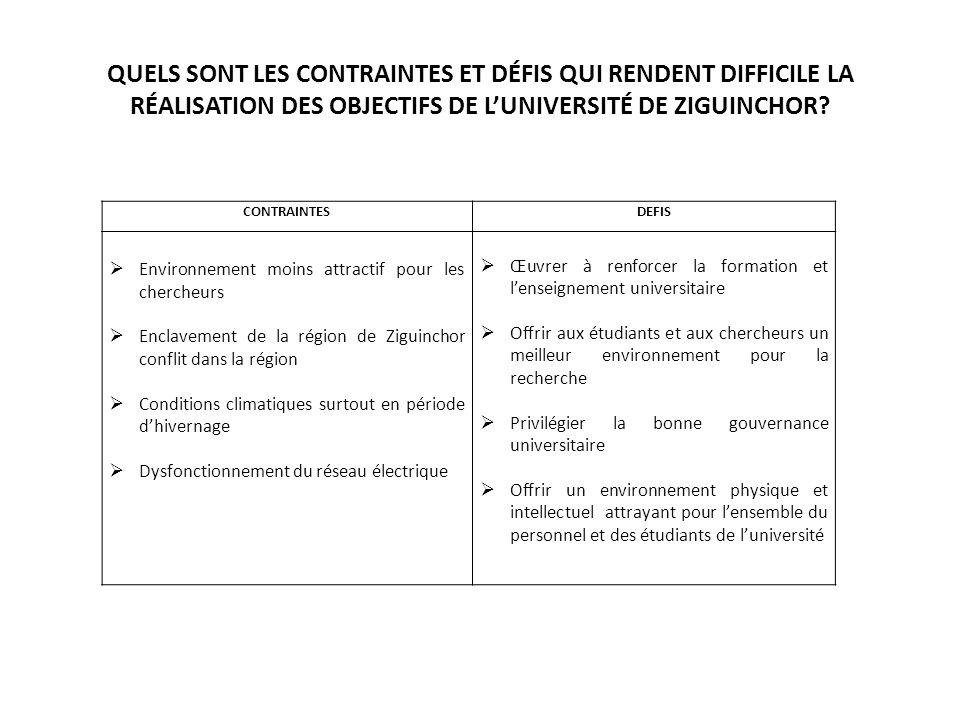 QUELS SONT LES CONTRAINTES ET DÉFIS QUI RENDENT DIFFICILE LA RÉALISATION DES OBJECTIFS DE LUNIVERSITÉ DE ZIGUINCHOR.