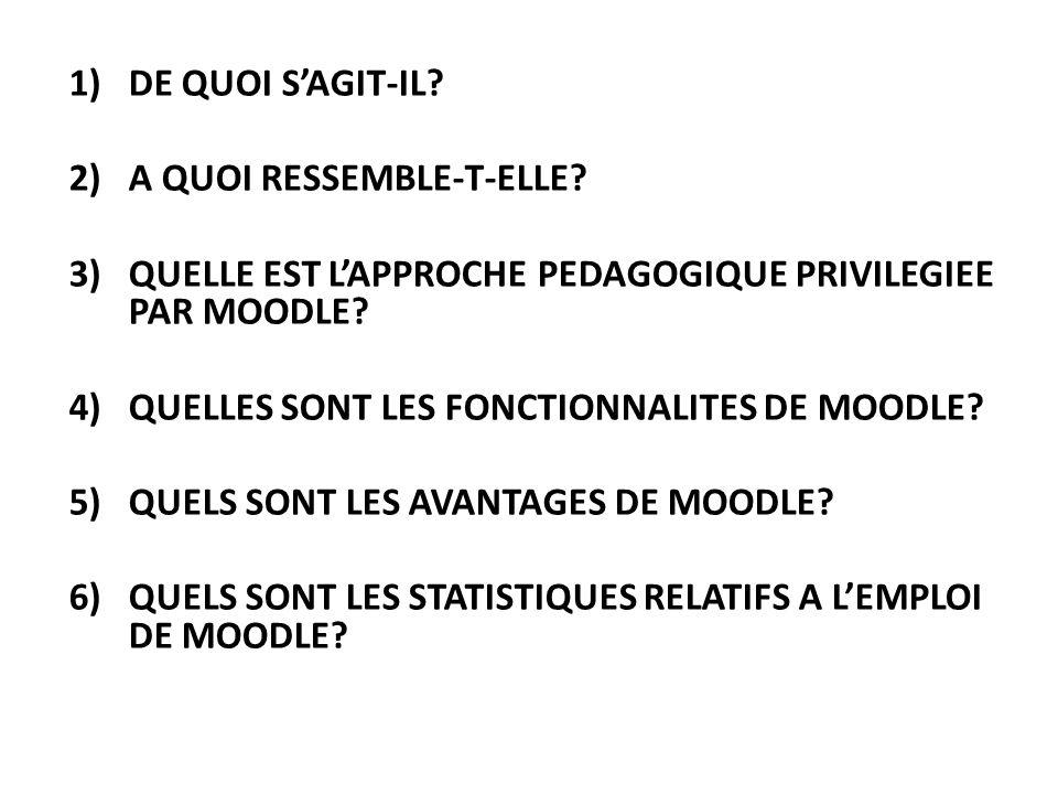 1)DE QUOI SAGIT-IL.2)A QUOI RESSEMBLE-T-ELLE.
