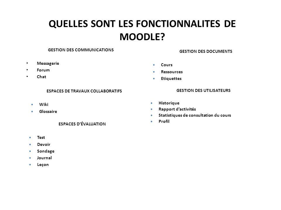 QUELLES SONT LES FONCTIONNALITES DE MOODLE.