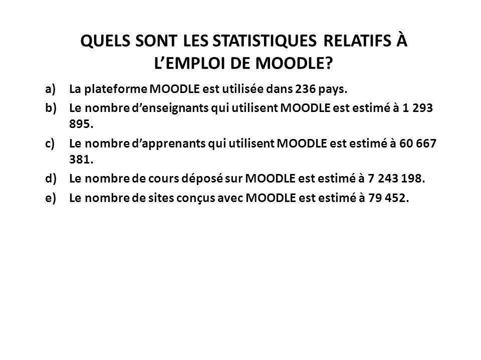 QUELS SONT LES STATISTIQUES RELATIFS À LEMPLOI DE MOODLE.