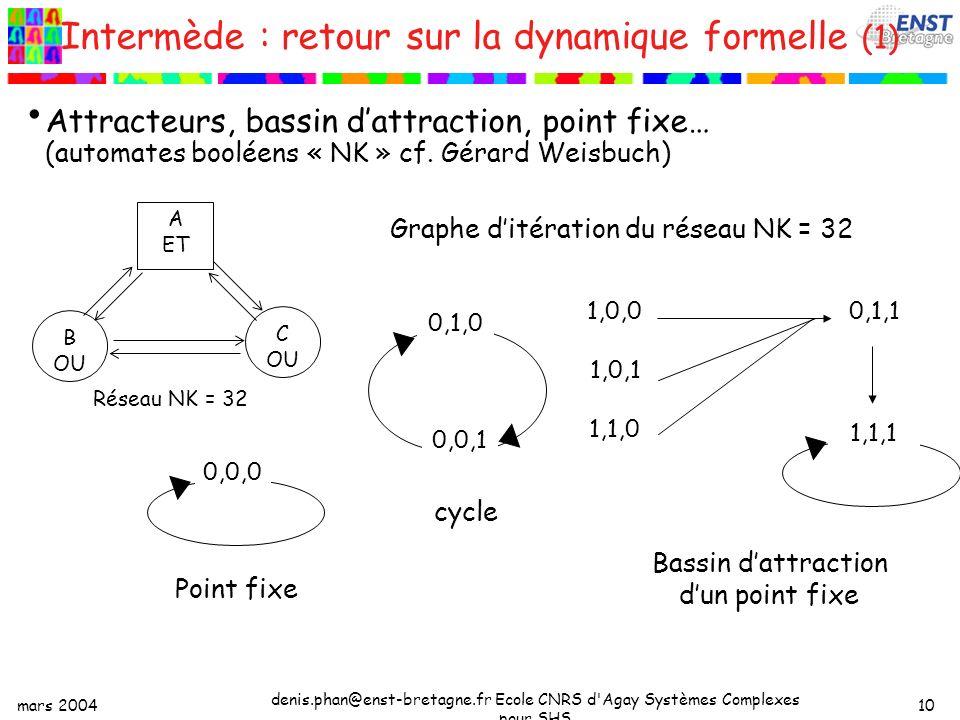 mars 2004 denis.phan@enst-bretagne.fr Ecole CNRS d Agay Systèmes Complexes pour SHS 10 Intermède : retour sur la dynamique formelle (1) Attracteurs, bassin dattraction, point fixe… (automates booléens « NK » cf.