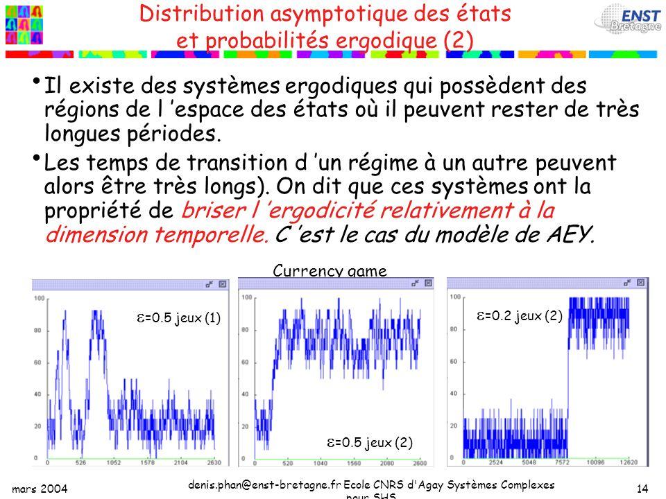mars 2004 denis.phan@enst-bretagne.fr Ecole CNRS d Agay Systèmes Complexes pour SHS 14 Distribution asymptotique des états et probabilités ergodique (2) Il existe des systèmes ergodiques qui possèdent des régions de l espace des états où il peuvent rester de très longues périodes.