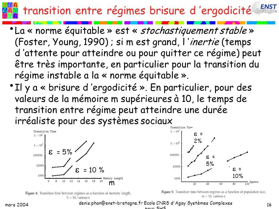 mars 2004 denis.phan@enst-bretagne.fr Ecole CNRS d Agay Systèmes Complexes pour SHS 16 transition entre régimes brisure d ergodicité La « norme équitable » est « stochastiquement stable » (Foster, Young, 1990) ; si m est grand, l inertie (temps d attente pour atteindre ou pour quitter ce régime) peut être très importante, en particulier pour la transition du régime instable a la « norme équitable ».