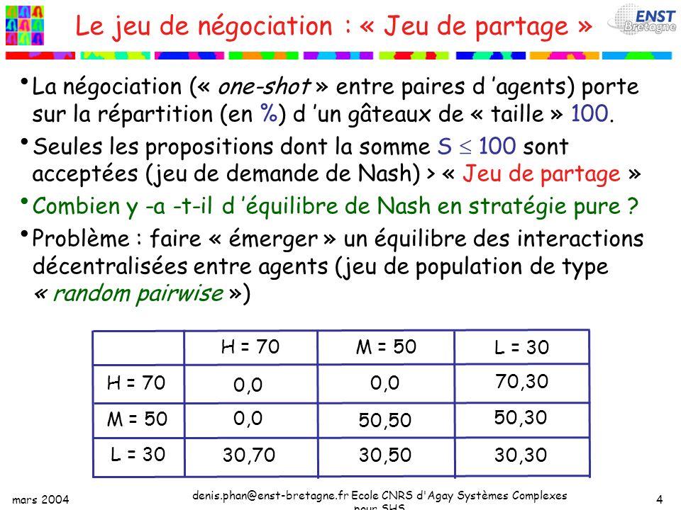 mars 2004 denis.phan@enst-bretagne.fr Ecole CNRS d Agay Systèmes Complexes pour SHS 4 Le jeu de négociation : « Jeu de partage » La négociation (« one-shot » entre paires d agents) porte sur la répartition (en %) d un gâteaux de « taille » 100.