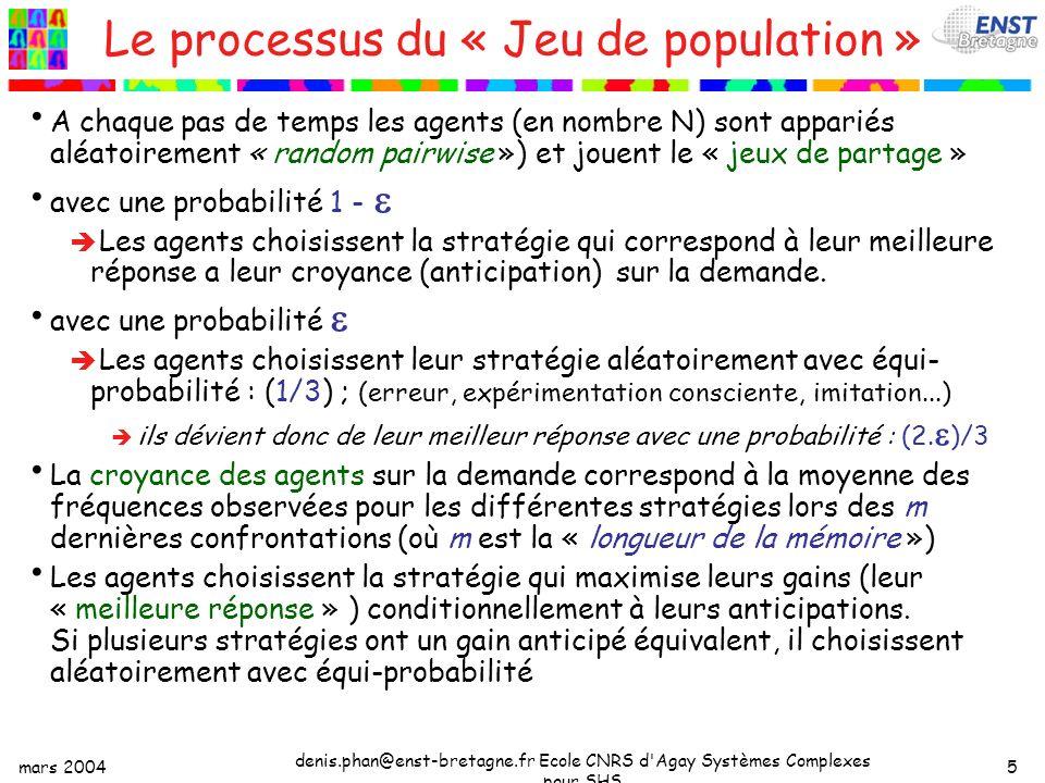 mars 2004 denis.phan@enst-bretagne.fr Ecole CNRS d Agay Systèmes Complexes pour SHS 5 Le processus du « Jeu de population » A chaque pas de temps les agents (en nombre N) sont appariés aléatoirement « random pairwise ») et jouent le « jeux de partage » avec une probabilité 1 - Les agents choisissent la stratégie qui correspond à leur meilleure réponse a leur croyance (anticipation) sur la demande.