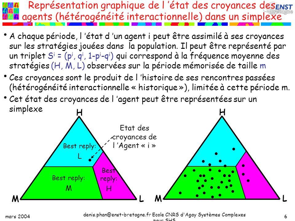 mars 2004 denis.phan@enst-bretagne.fr Ecole CNRS d Agay Systèmes Complexes pour SHS 6 Représentation graphique de l état des croyances des agents (hétérogénéité interactionnelle) dans un simplexe A chaque période, l état d un agent i peut être assimilé à ses croyances sur les stratégies jouées dans la population.