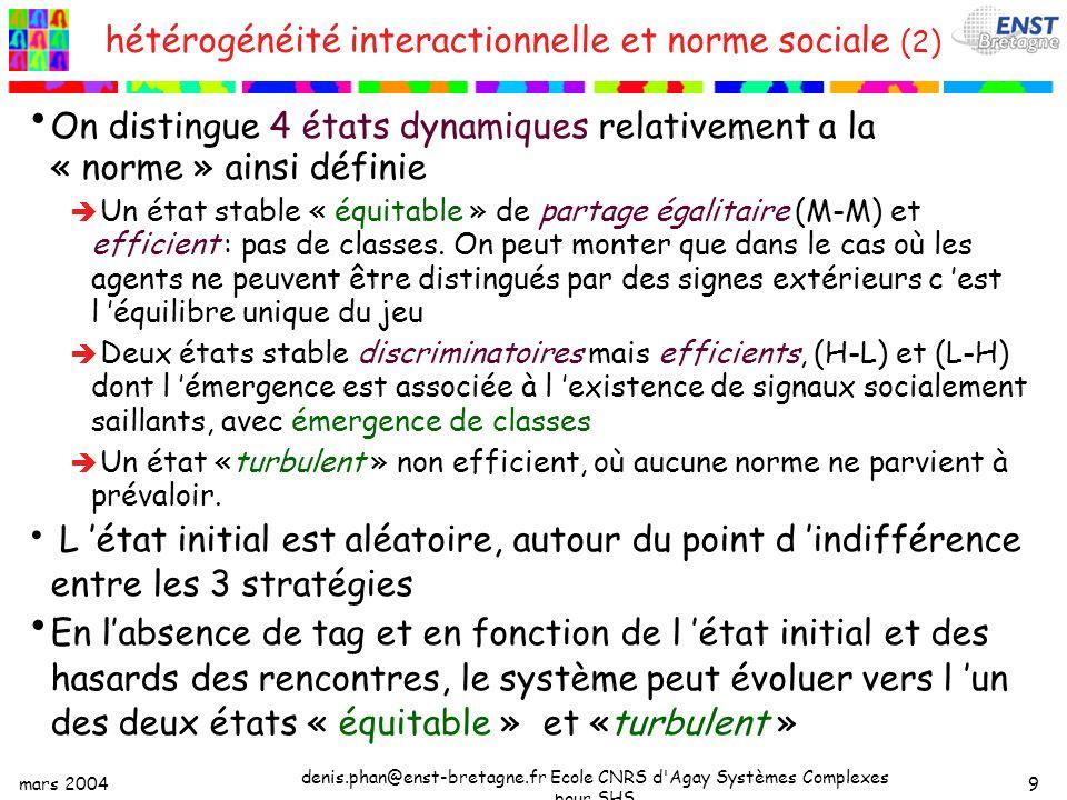 mars 2004 denis.phan@enst-bretagne.fr Ecole CNRS d Agay Systèmes Complexes pour SHS 9 hétérogénéité interactionnelle et norme sociale (2) On distingue 4 états dynamiques relativement a la « norme » ainsi définie Un état stable « équitable » de partage égalitaire (M-M) et efficient : pas de classes.