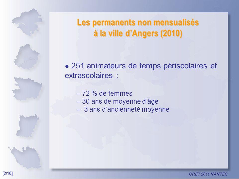 CRET 2011 NANTES Les permanents non mensualisés à la ville dAngers (2010) 251 animateurs de temps périscolaires et extrascolaires : 72 % de femmes 30 ans de moyenne dâge 3 ans dancienneté moyenne [2/10]