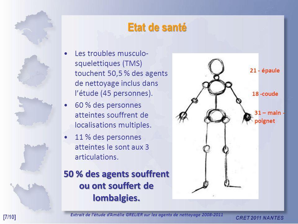 CRET 2011 NANTES Etat de santé Les troubles musculo- squelettiques (TMS) touchent 50,5 % des agents de nettoyage inclus dans létude (45 personnes).