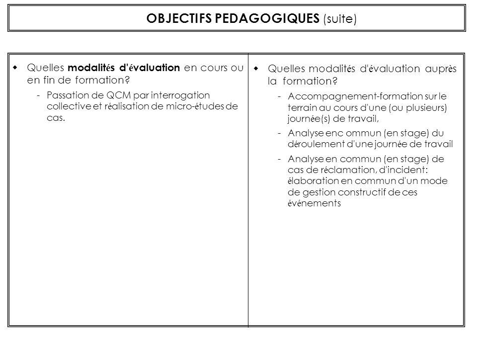 OBJECTIFS PEDAGOGIQUES (suite) Quelles modalit é s d' é valuation en cours ou en fin de formation? Passation de QCM par interrogation collective et r